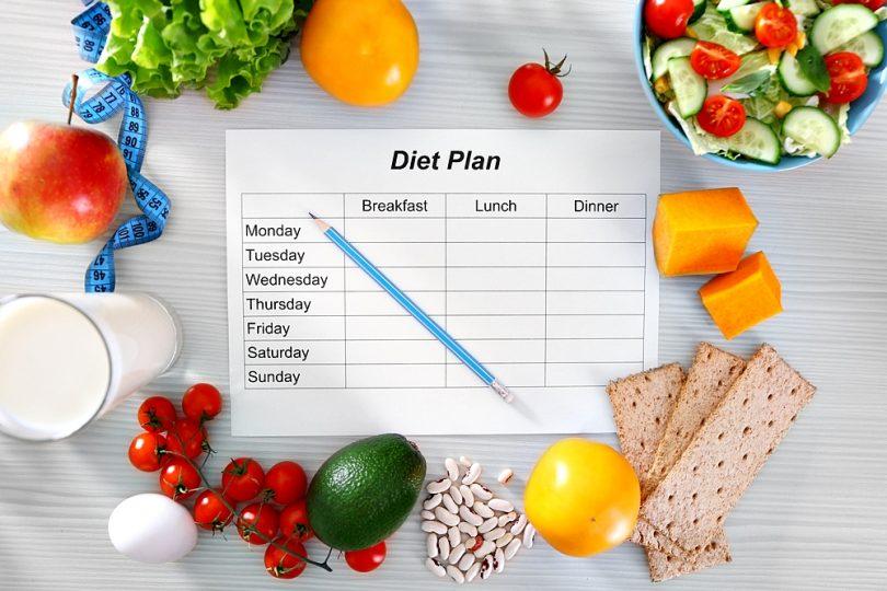 Diet Plan 2020