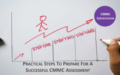 PRACTICAL STEPS TO PREPARE FOR A SUCCESSFUL CMMC ASSESSMENT