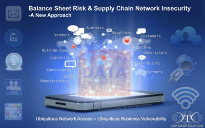 BALANCE SHEET RISK & SUPPLY CHAIN NETWORK INSECURITY- A NEW WAY
