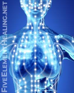 Five-Element-Healing-Respiratory-Meridians-Depicted