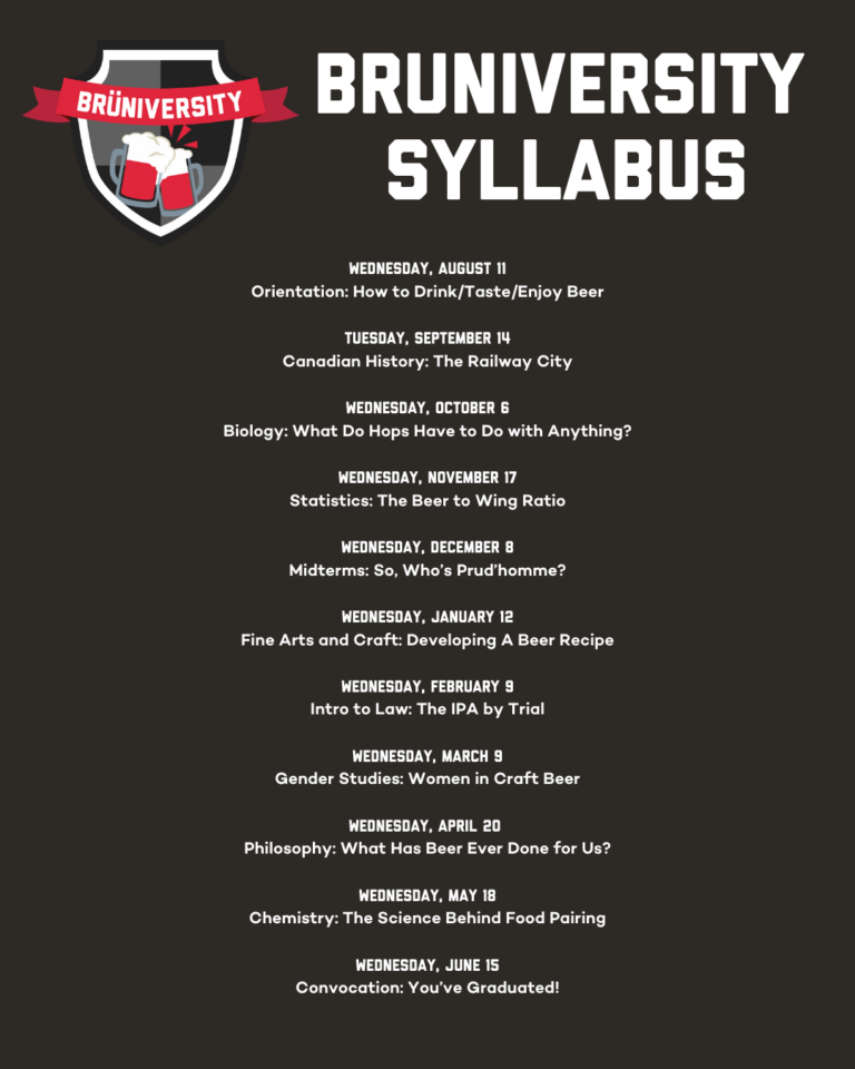 Brüniversity Mug Club Syllabus (1)