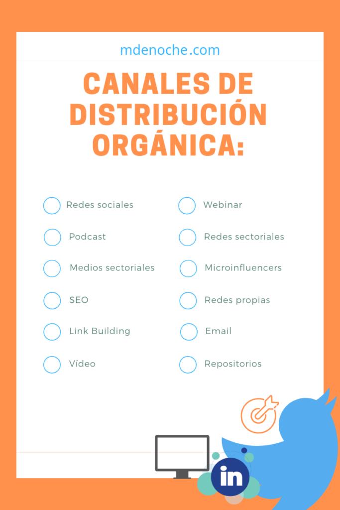 Distribución orgánica de contenidos en inbound marketing: ideas de canales