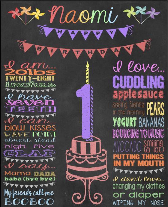 Birthday parties kids