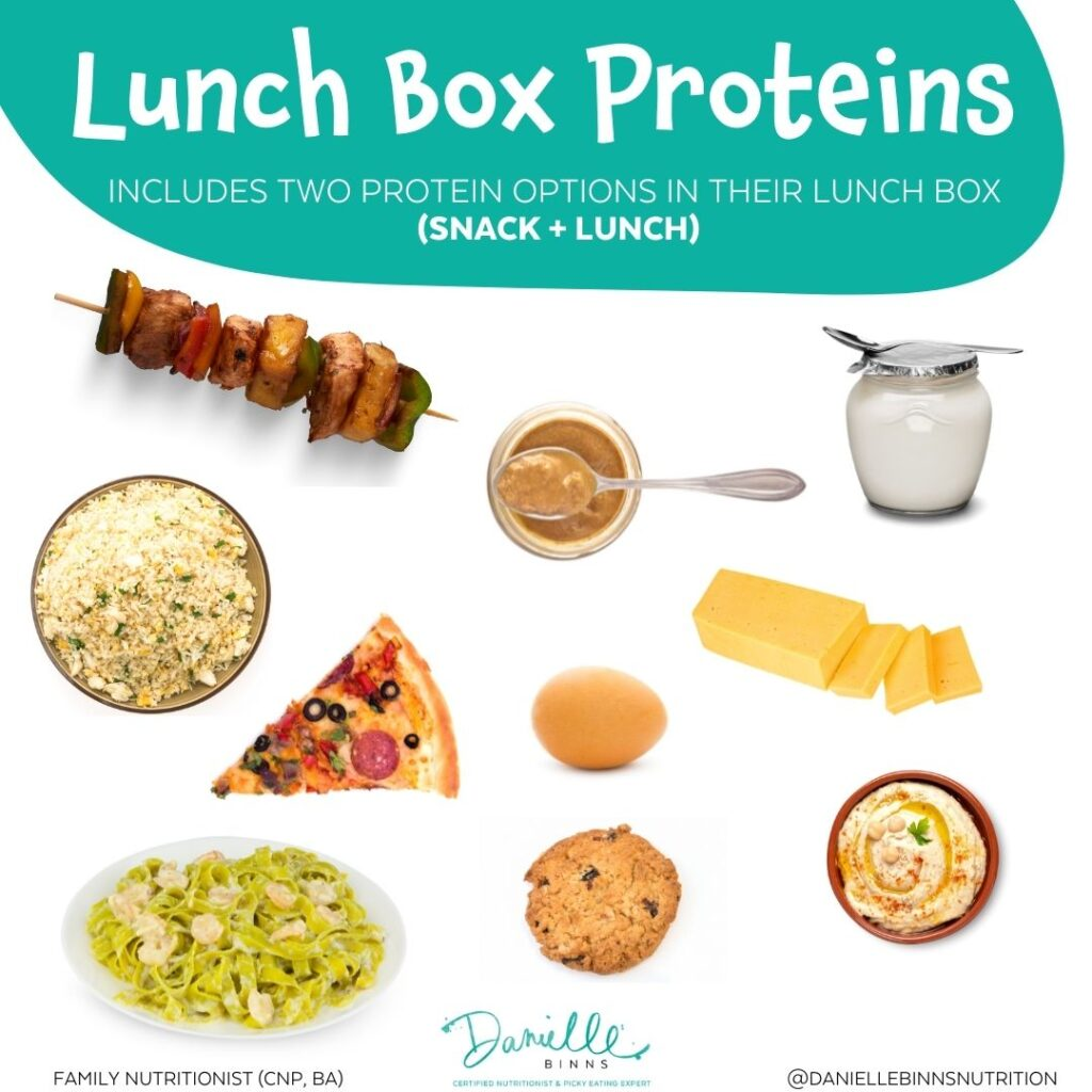 protein ideas for lunch box
