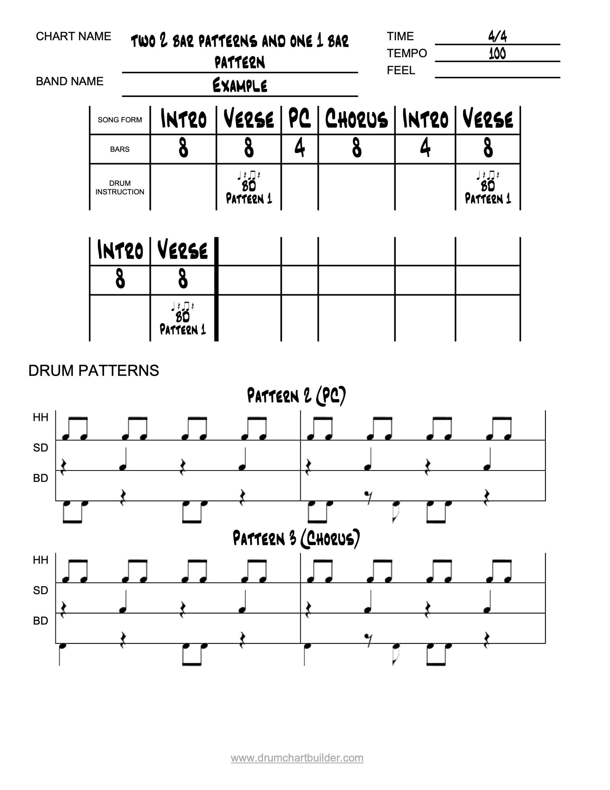2 bar and 1 bar patterns