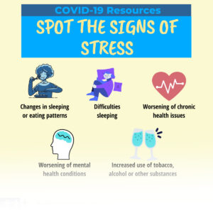COVID19-Spot-the-Signs-of-Stress-Cropped-Fade