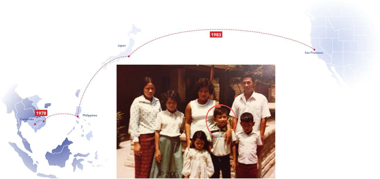 Mony For Mayor 2020 - Meet Mony - 1983 - Mony's family 1st week in the US - Livermore CA