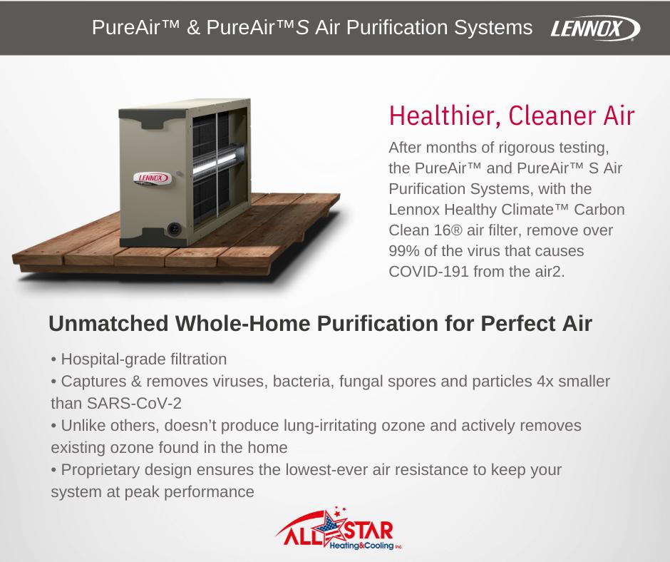 Allergy Season – Air Filtration & Air Purification Systems Service