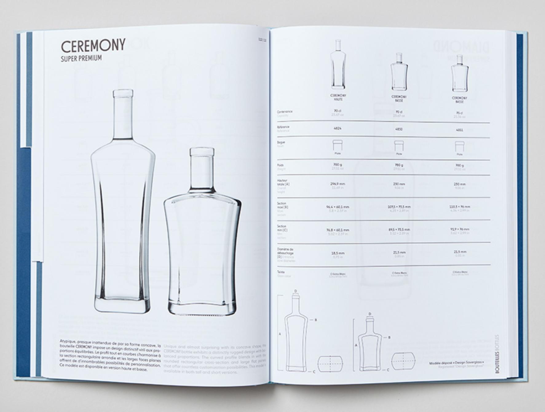 Denver Catalog Design Services