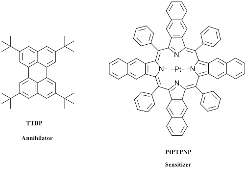 Example of a sensitizer/ annihilator pair for emission of 1 photon blue light
