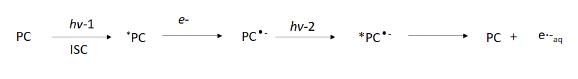 Scheme for Consecutive Photoinduced Electron Transfer (ConPET)