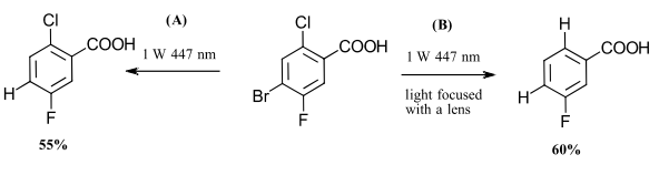 Control over light intensity allows selectivity in the reaction