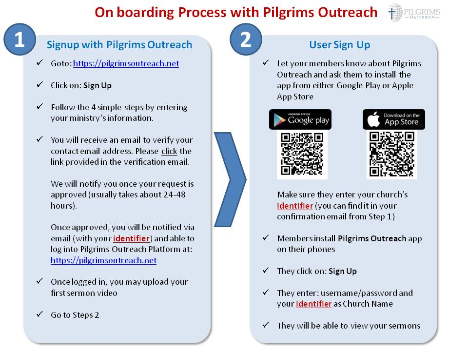 Start with Pilgrims Outreach