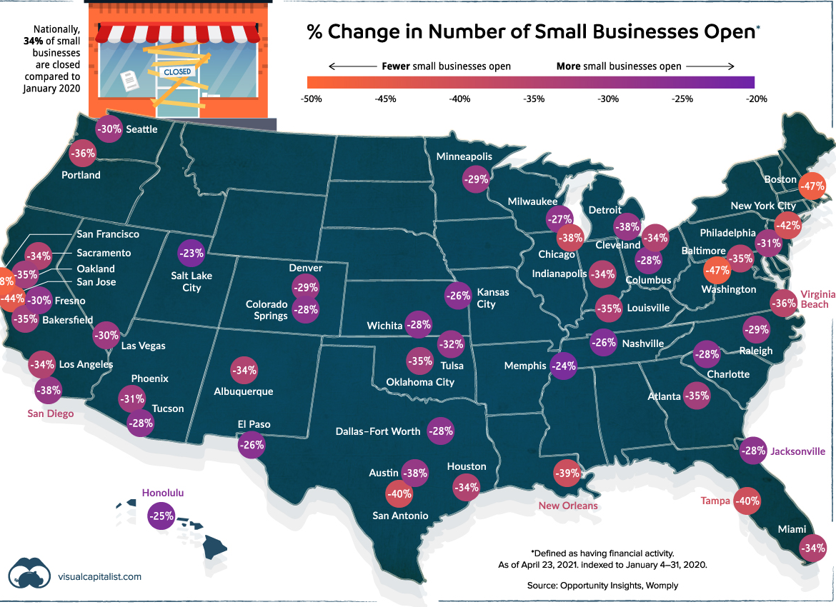 small business recovery graphic