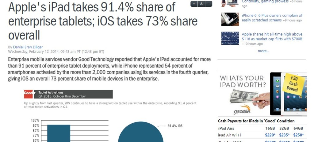Apple's iPad takes 91.4% share of enterprise tablets; iOS takes 73% share overall