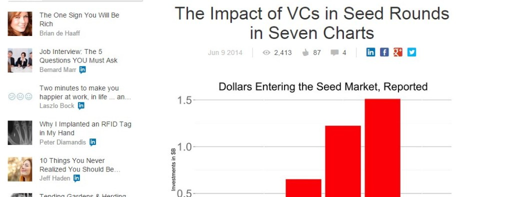 The Impact of VCs in Seed Rounds in Seven Charts