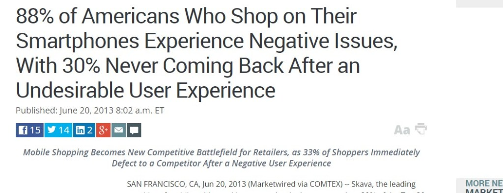 88% of Americans Who Shop on Their Smartphones Experience Negative Issues, With 30% Never Coming Back After an Undesirable User Experience