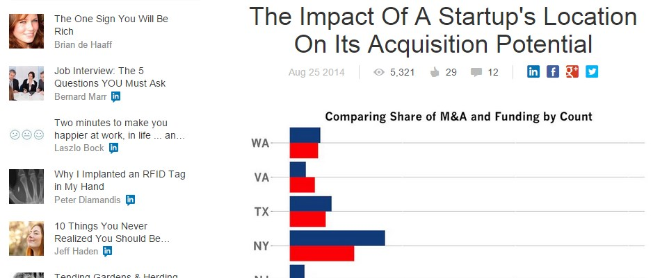 The Impact Of A Startup's Location On Its Acquisition Potential