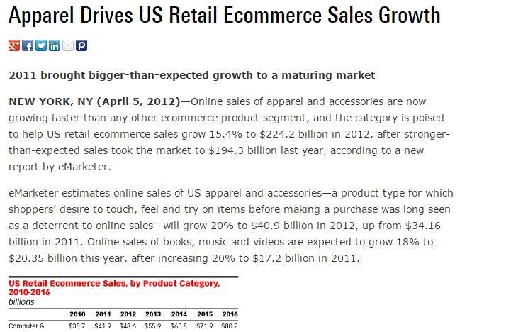 Apparel Drives US Retail Ecommerce Sales Growth