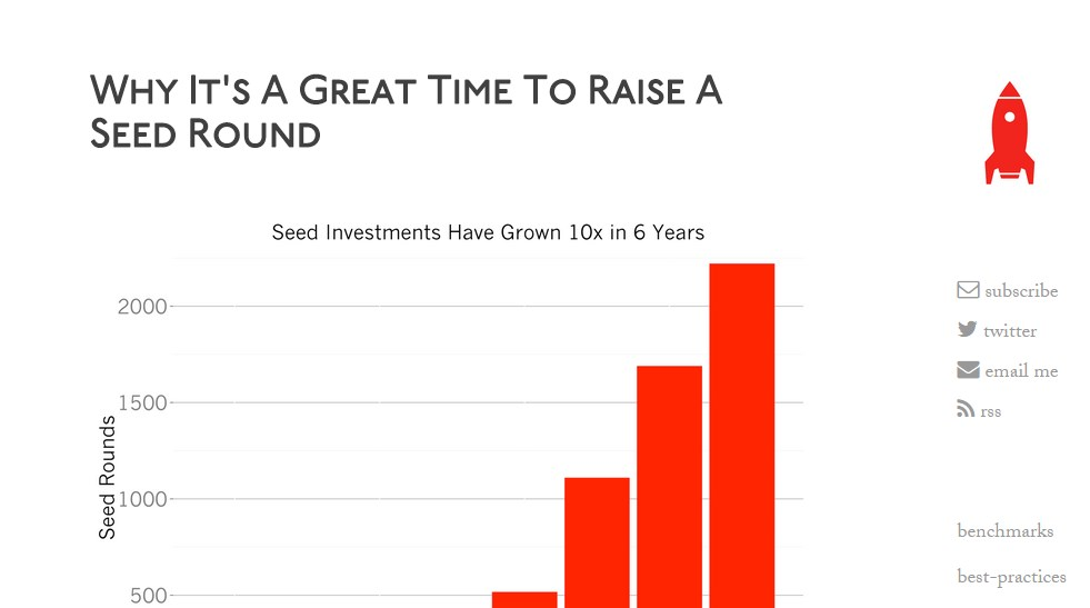 Why It's A Great Time To Raise A Seed Round