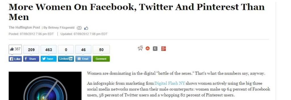 More Women On Facebook, Twitter And Pinterest Than Men