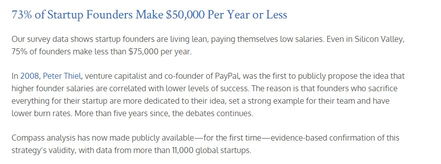 73% of Startup Founders Make $50,000 Per Year or Less