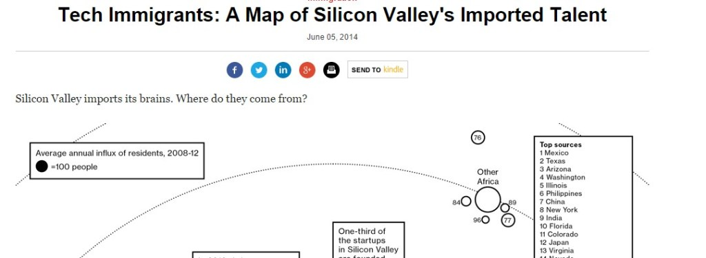 Tech Immigrants: A Map of Silicon Valley's Imported Talent