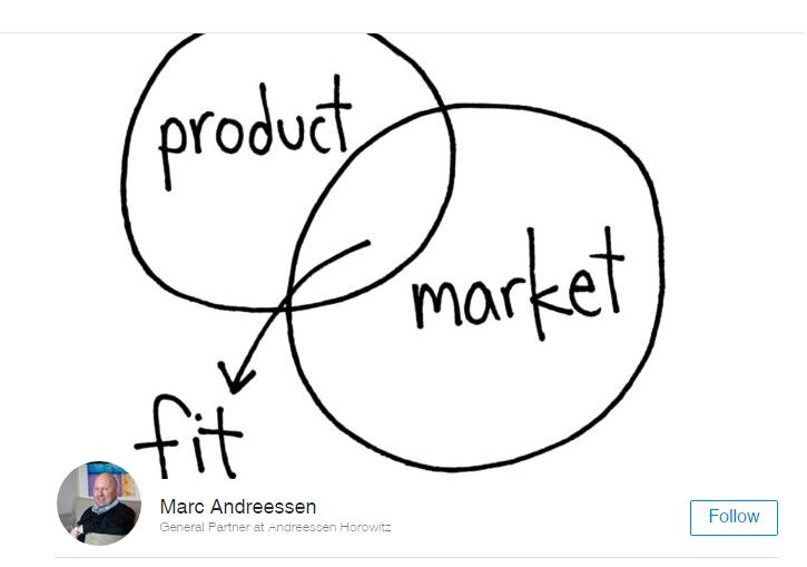 Product Market Fit Marc Andreessen