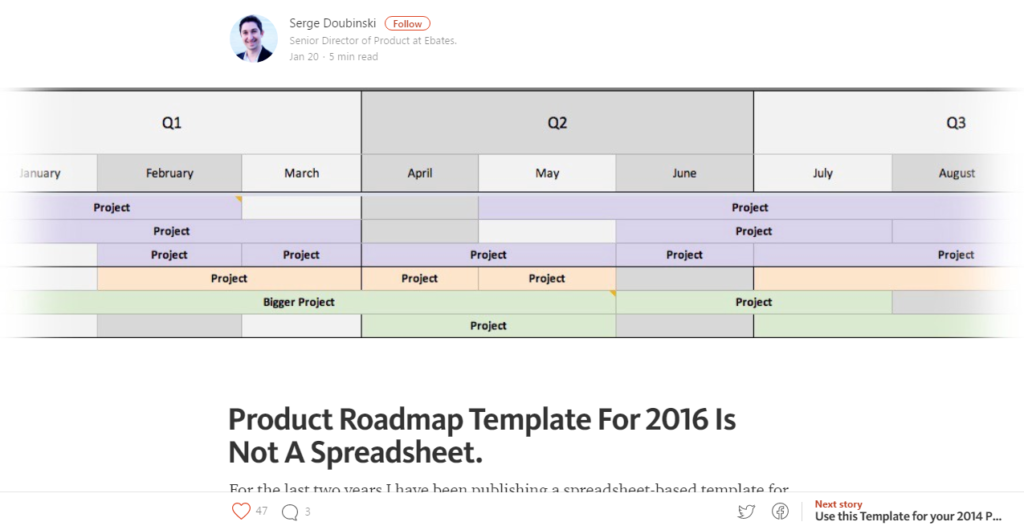 ProductRoadmapTemplatefor2016