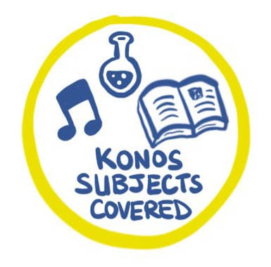 ABOUT - Subjects Covered