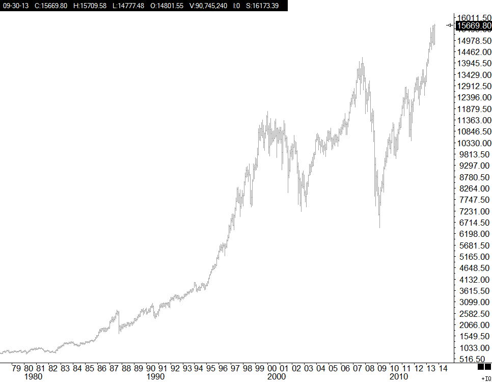 dow sep 2013