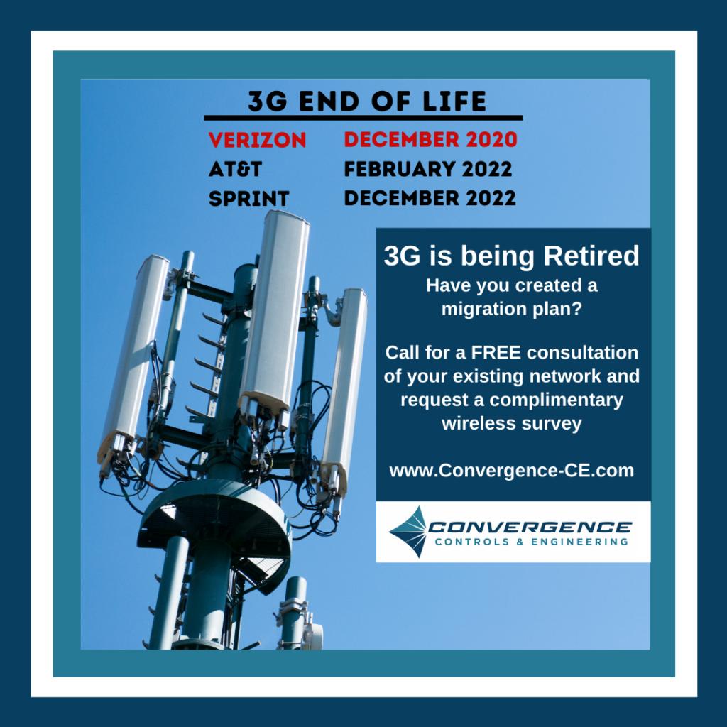 3G network retirement starts 2021