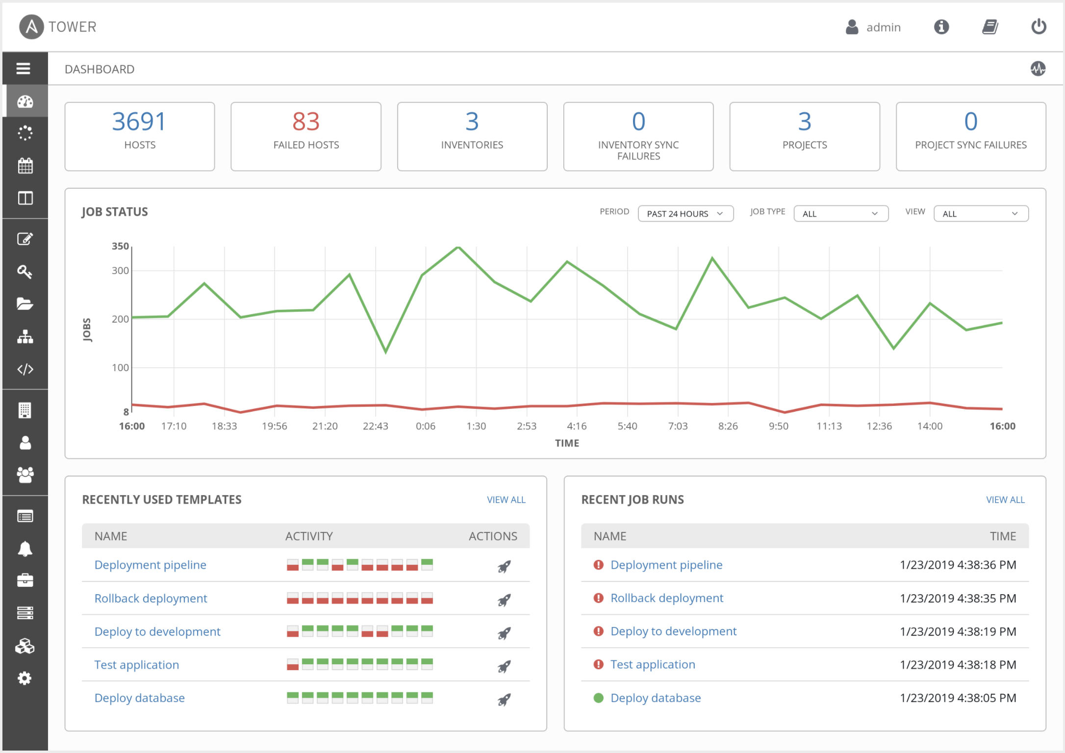 ansible-tower-dashboard-example