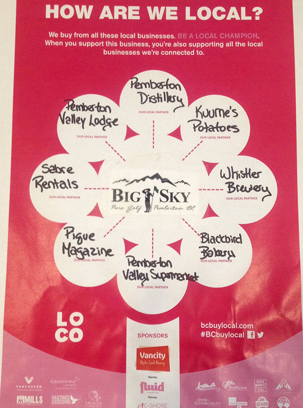 Big Sky Golf Pemberton - How Are We Local Poster for BC Buy Local Week