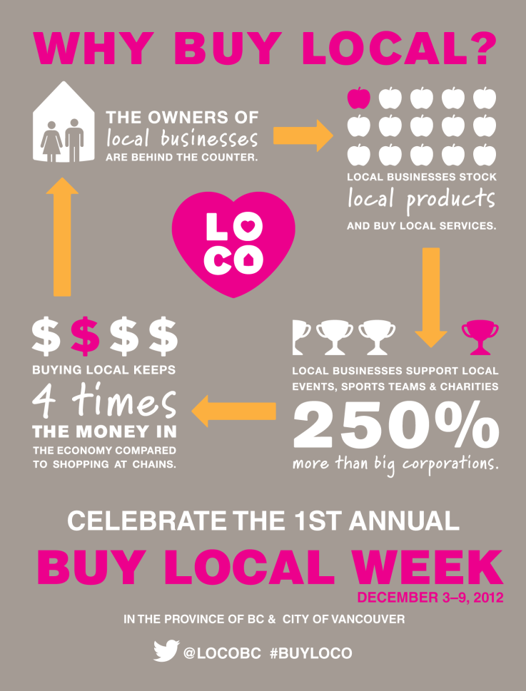 LOCOBC Why Buy Local Poster