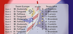 Europe 2 – USA 1, After 1st Day in Atlantic Challenge Cup
