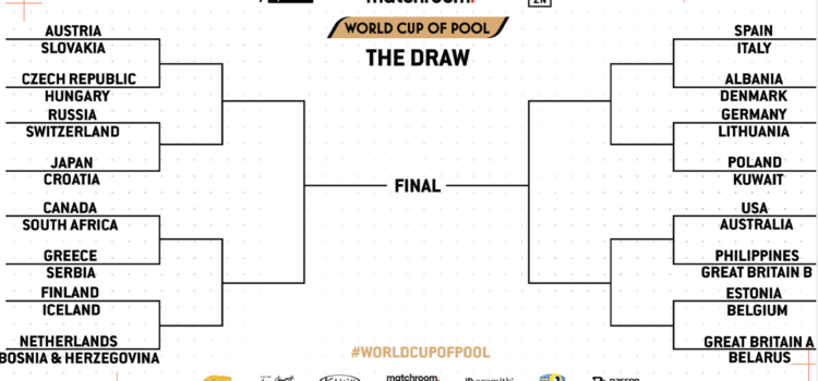 DRAW MADE FOR WORLD CUP OF POOL