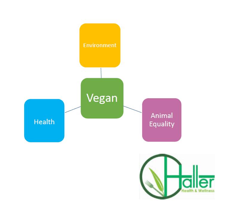 vegantrifectawith-logo