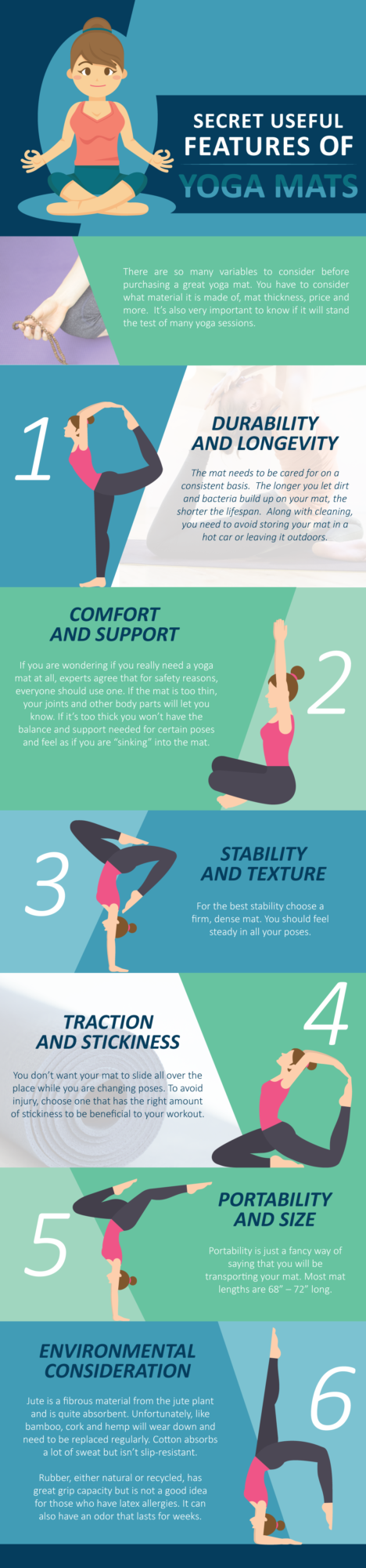 4 questions to ask yourself when picking the BEST yoga mat for your needs. Secret useful features of yoga mats + reviews on the BEST yoga mats