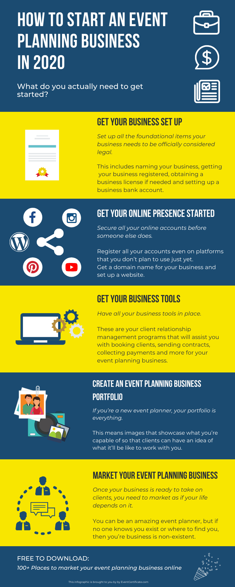 starting an event planning business in 2020 infographic