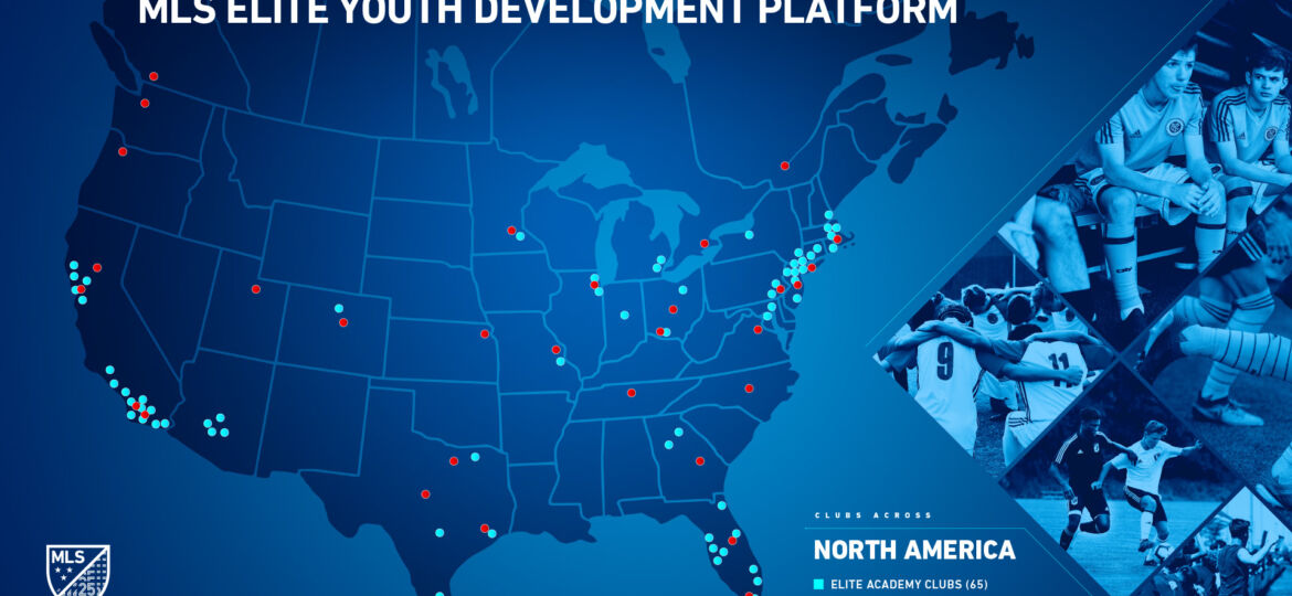 MLS Player Development Platform Club Graphic