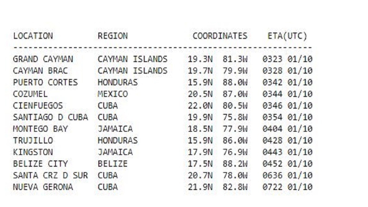 Tsunami warning issued for Jamaica 6