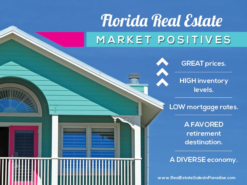 Florida Real-Estate-Market-Positives