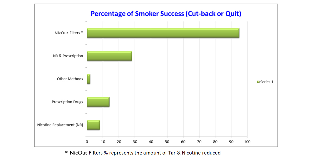 quit-smoker-quitting-success-2