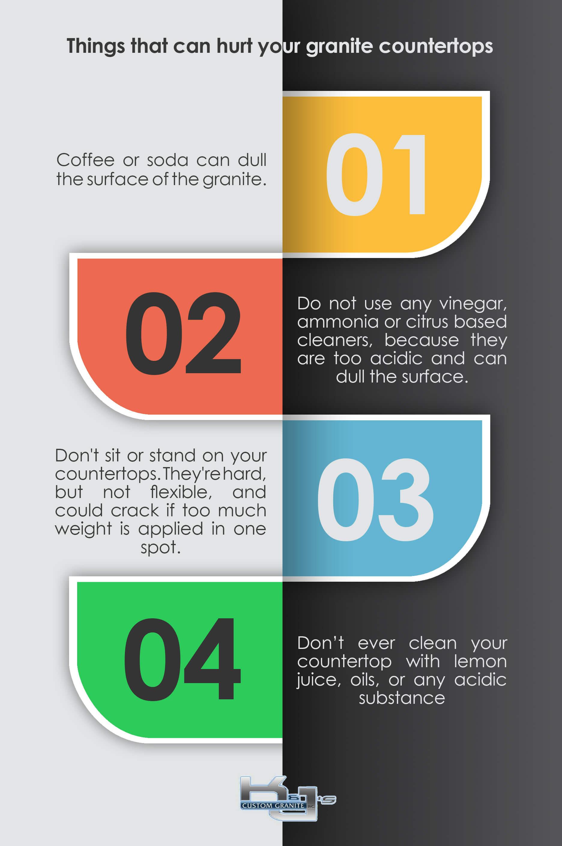 Things that can hurt your granite countertops