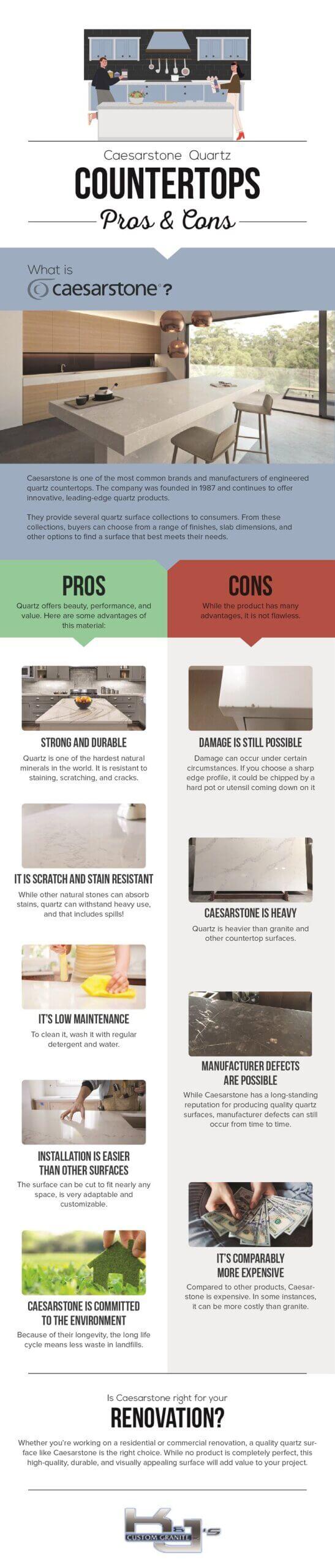 Caesarstone Quartz Countertops Pros & Cons