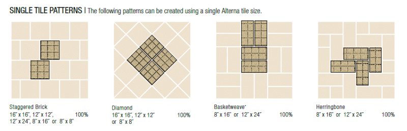 Armstong Alterna Single Tile Patterns