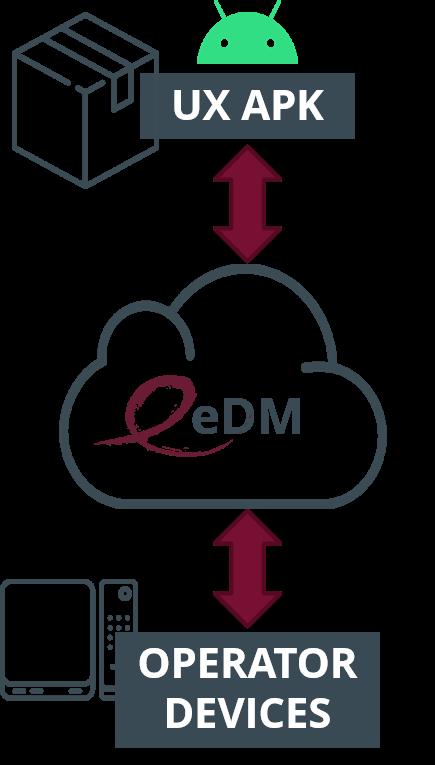 APK Upgrade eDM