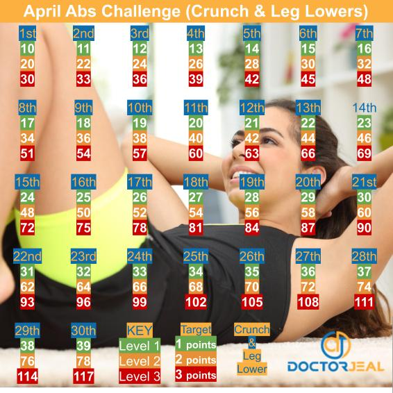 AprilAbs Exercise Challenge - DoctorJeal