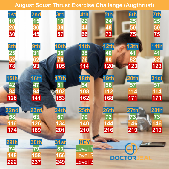 August Augthrust Squat Thrust Challenge Target Guide - Male version